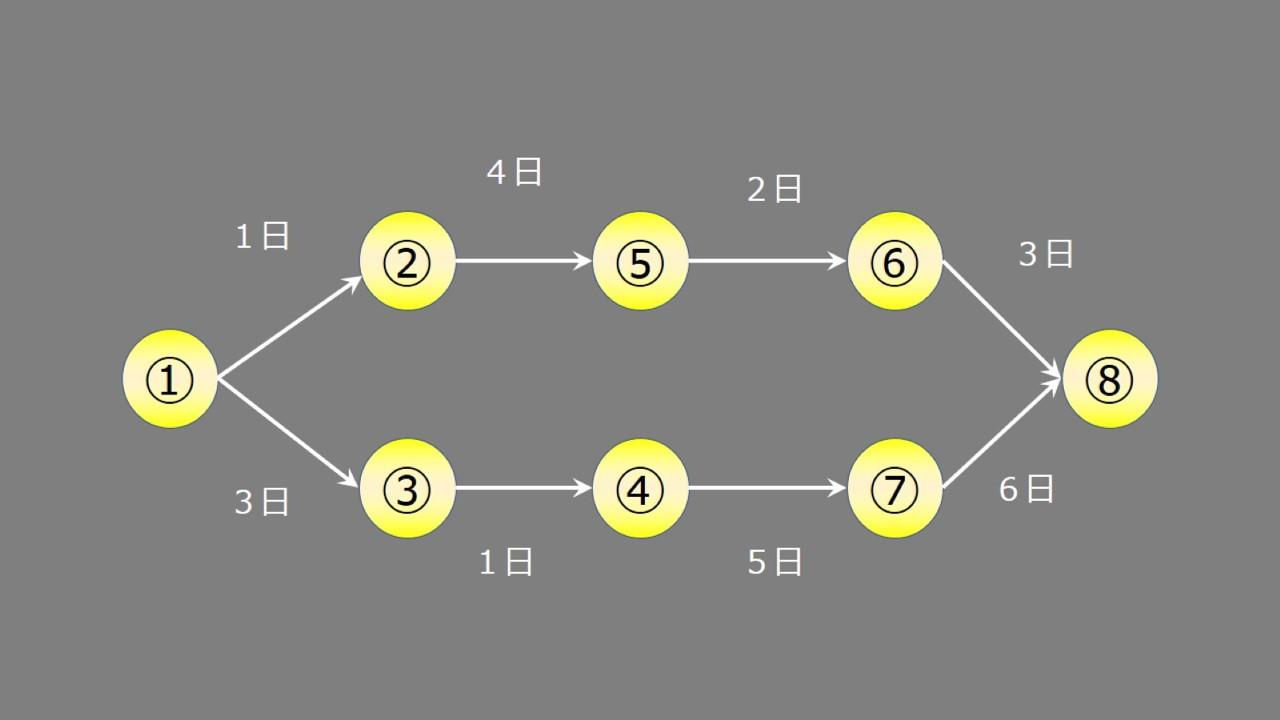 nmatPERT図1